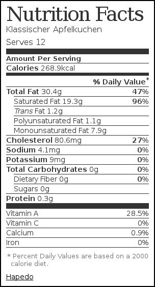 Nährwerte-Etikett von Klassischer Apfelkuchen